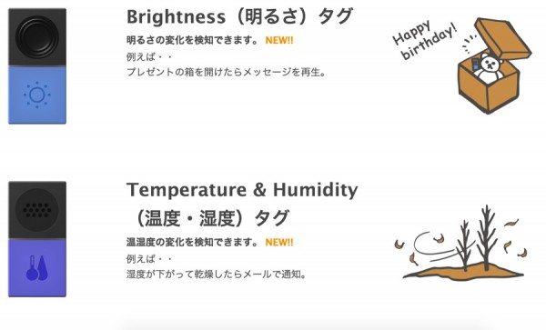 brightness_Temperature_Humidity
